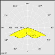 CQ 24L50 Fotometrija